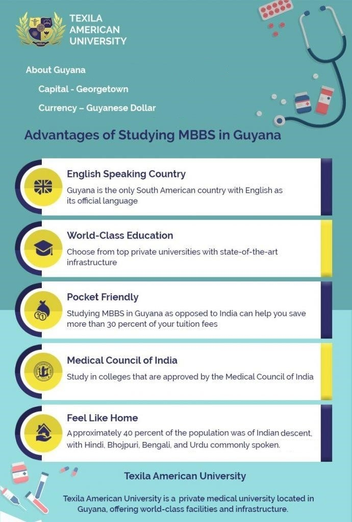 Advantages of studying MBBS in Guyana